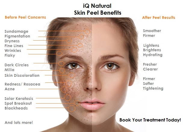 Certified Advanced Skin Training